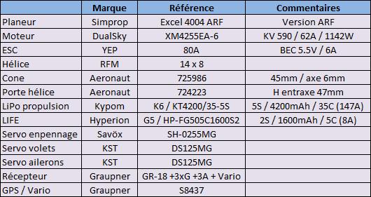 Configuration Excel 4004